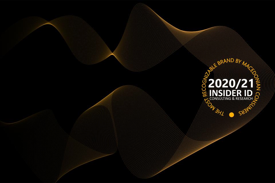 НАЈПОЗНАТИ БРЕНДОВИ СПОРЕД ПОТРОШУВАЧИТЕ 2020-ТА ГОДИНА.